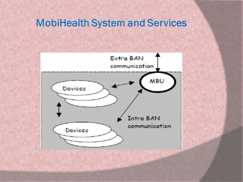 MobiHealth System and Services