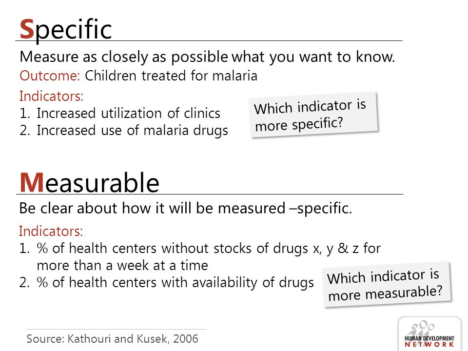 S pecific. Measure as closely as possible what you want to know. Outcome: Children treated for malaria.