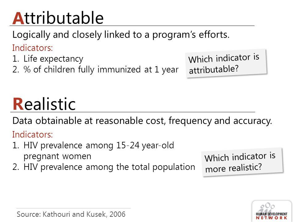A ttributable R ealistic
