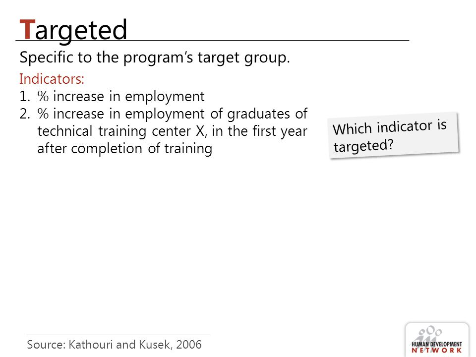 T argeted Specific to the program's target group. Indicators: