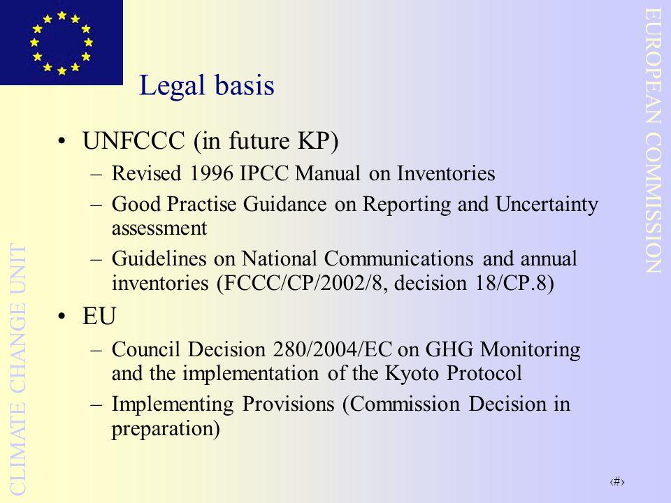 Legal basis UNFCCC (in future KP) EU