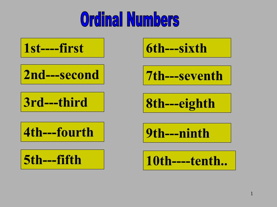 Ordinal Numbers 1st----first. 6th---sixth. 2nd---second. 7th---seventh. 3rd---third. 8th---eighth.