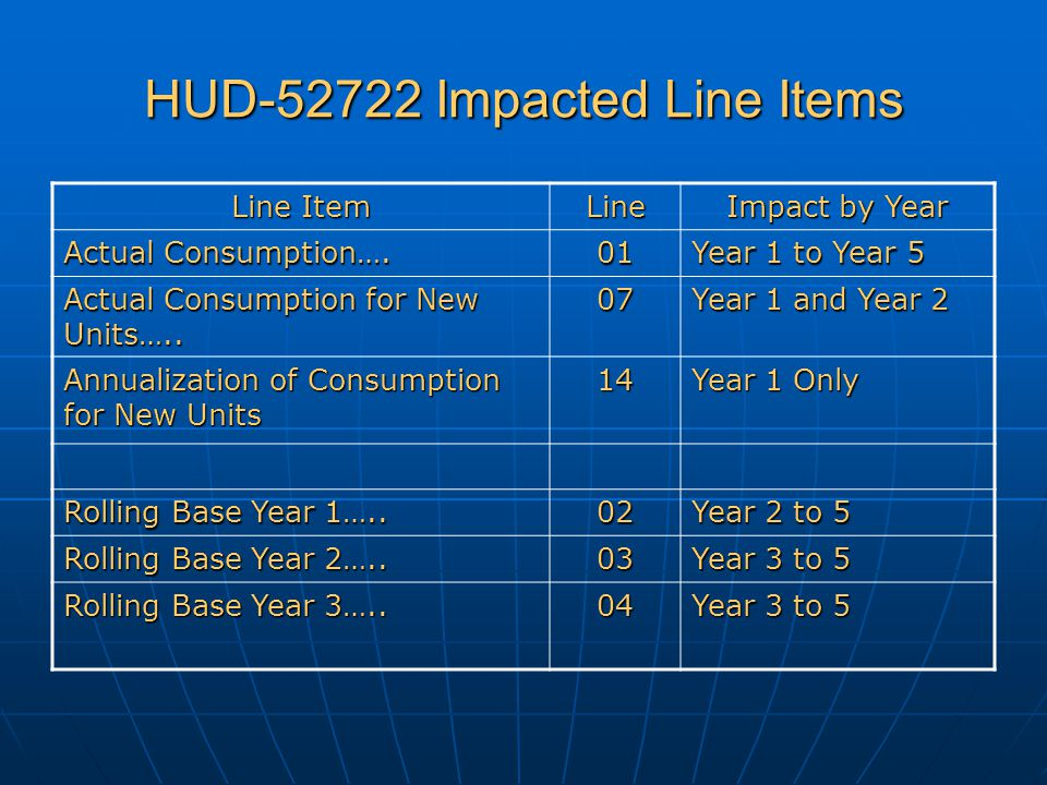 HUD-52722 Impacted Line Items