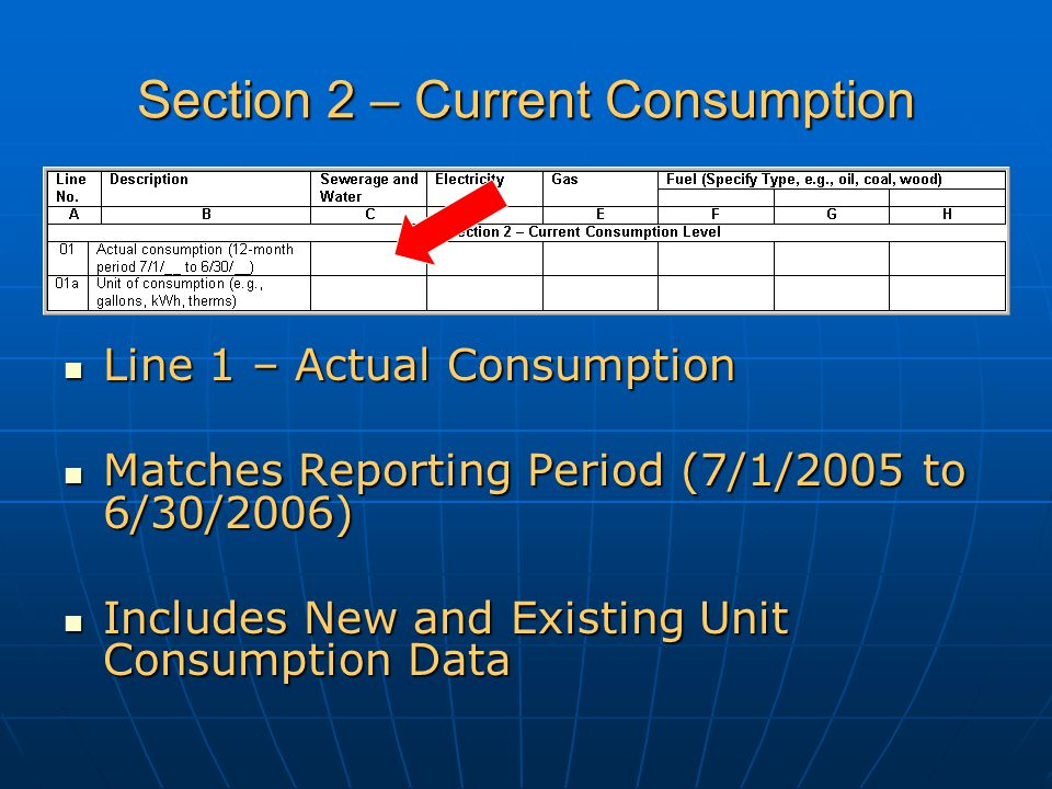 Section 2 – Current Consumption