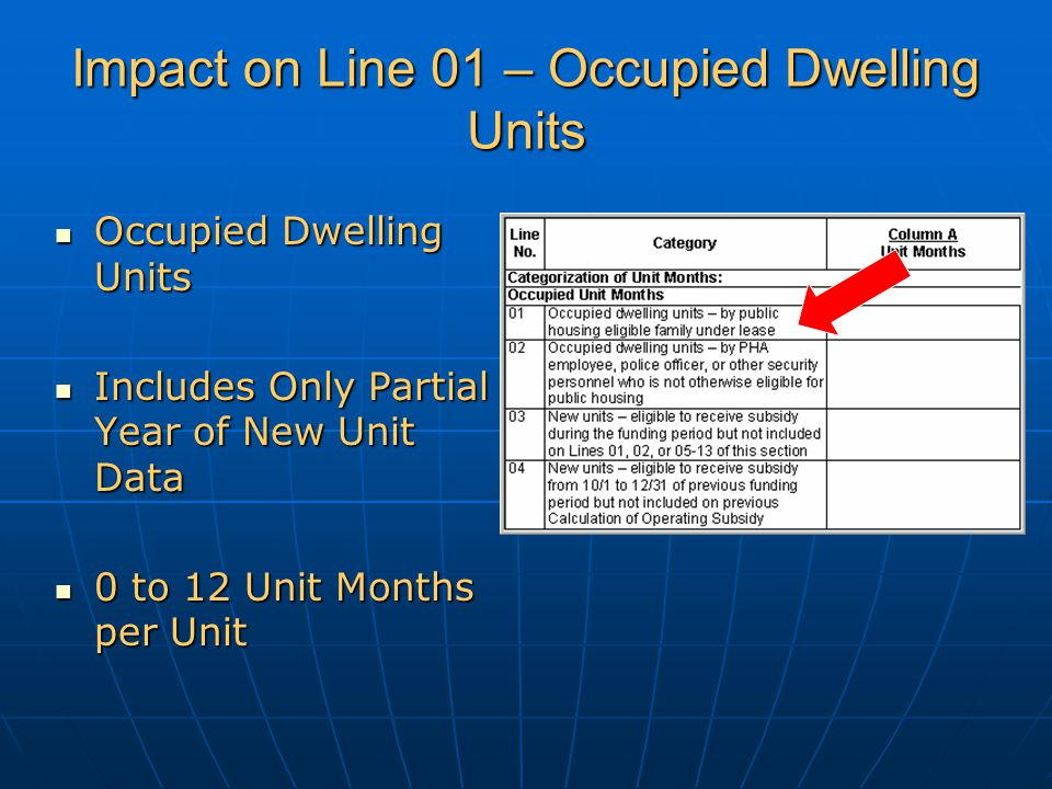 Impact on Line 01 – Occupied Dwelling Units