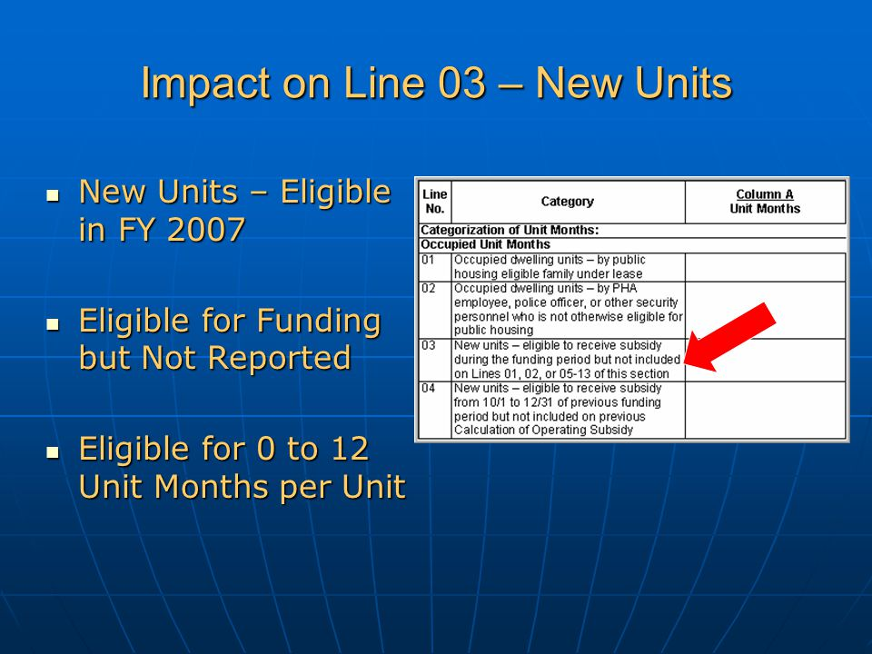 Impact on Line 03 – New Units