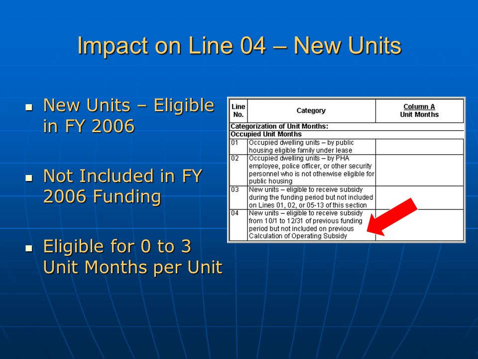 Impact on Line 04 – New Units