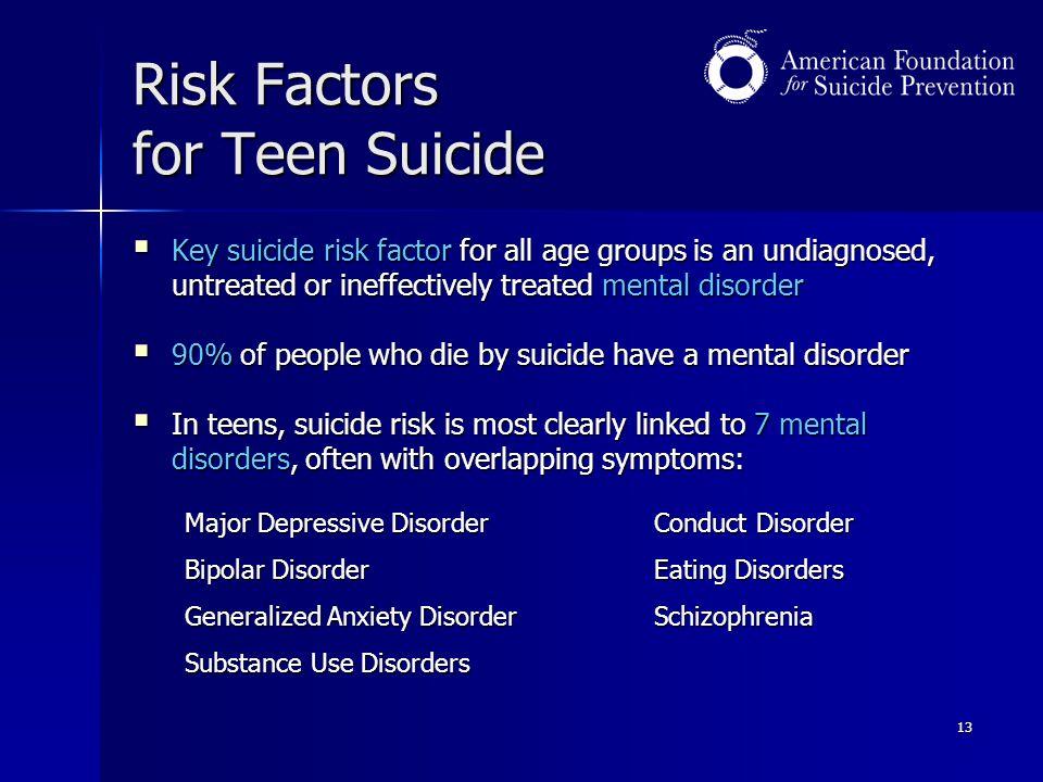 Risk Factors for Teen Suicide
