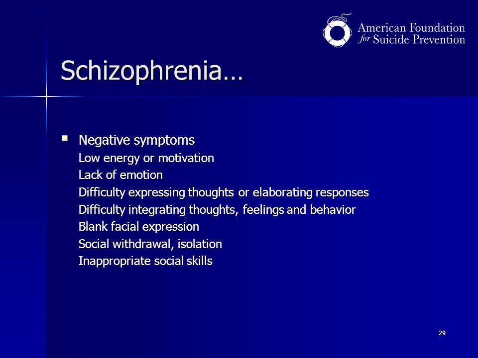 Schizophrenia… Negative symptoms Low energy or motivation