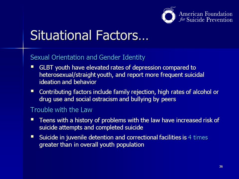 Situational Factors… Sexual Orientation and Gender Identity