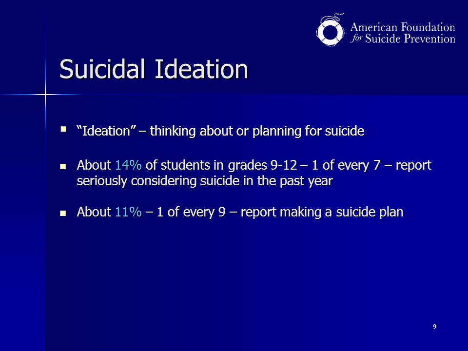 Suicidal Ideation Ideation – thinking about or planning for suicide