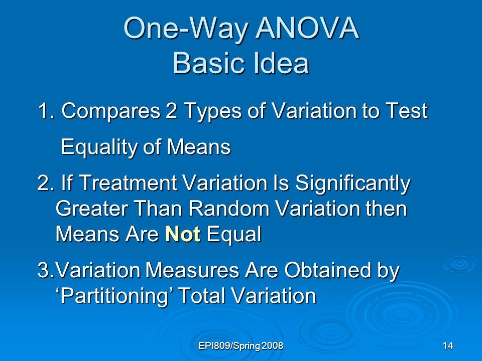 One-Way ANOVA Basic Idea