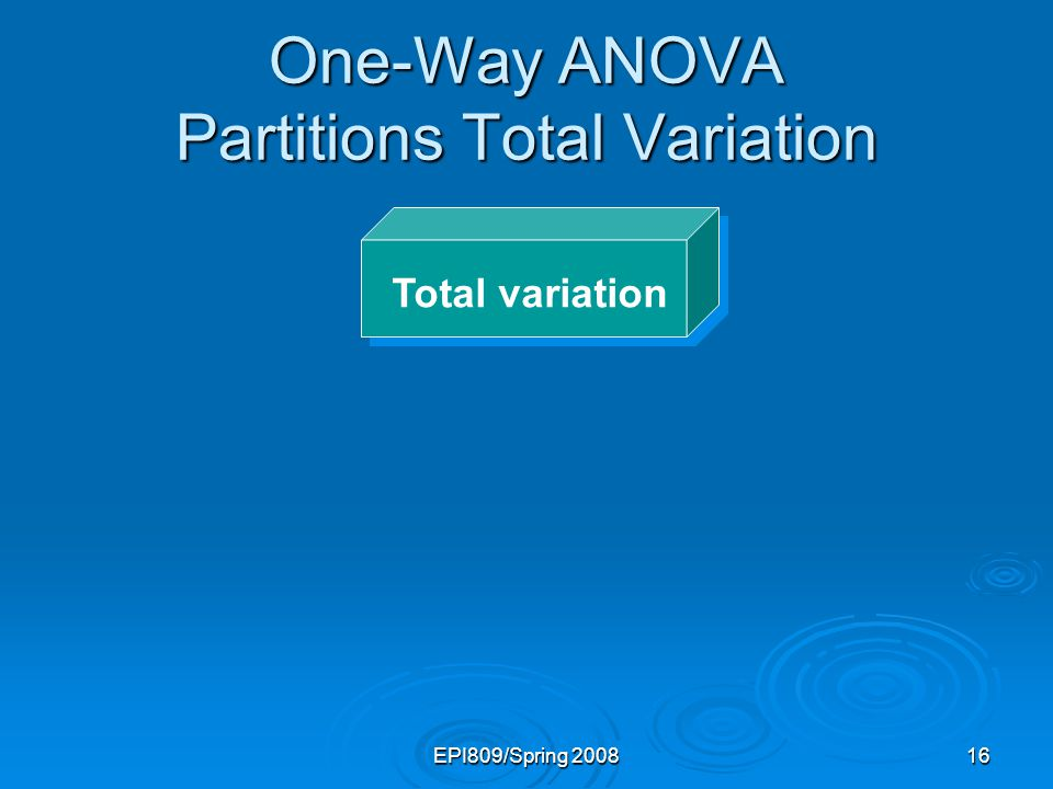 One-Way ANOVA Partitions Total Variation