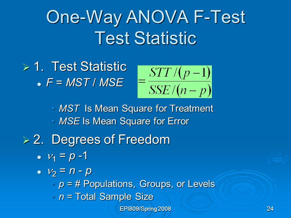 One-Way ANOVA F-Test Test Statistic