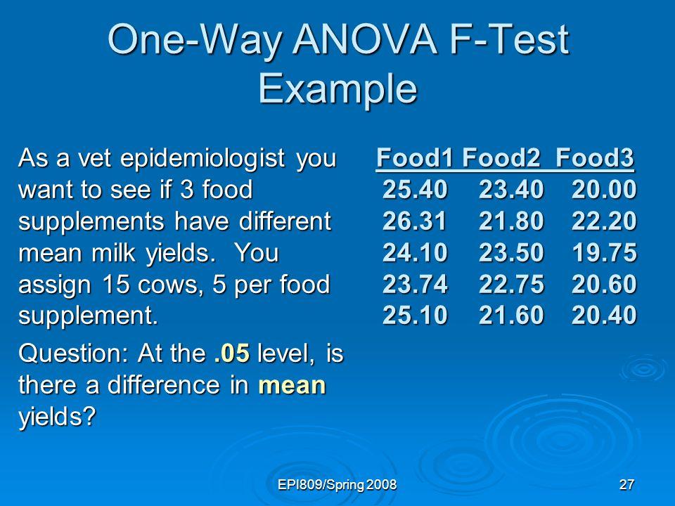 One-Way ANOVA F-Test Example