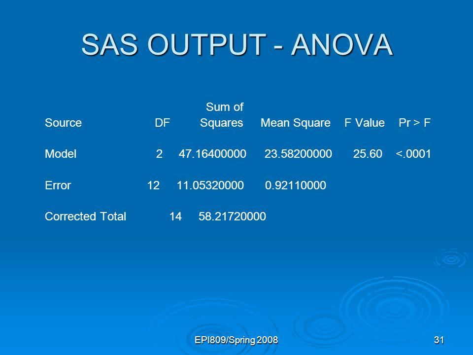 SAS OUTPUT - ANOVA Sum of
