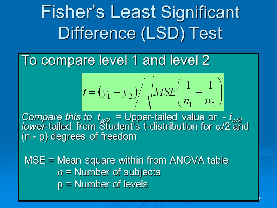 Fisher's Least Significant Difference (LSD) Test