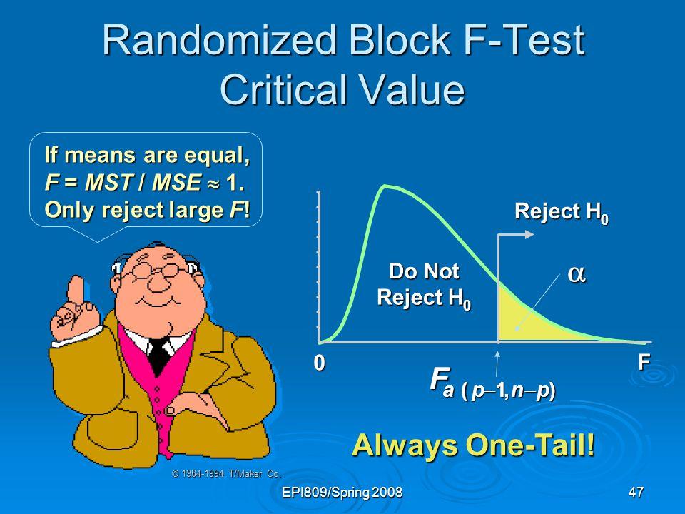 Randomized Block F-Test Critical Value