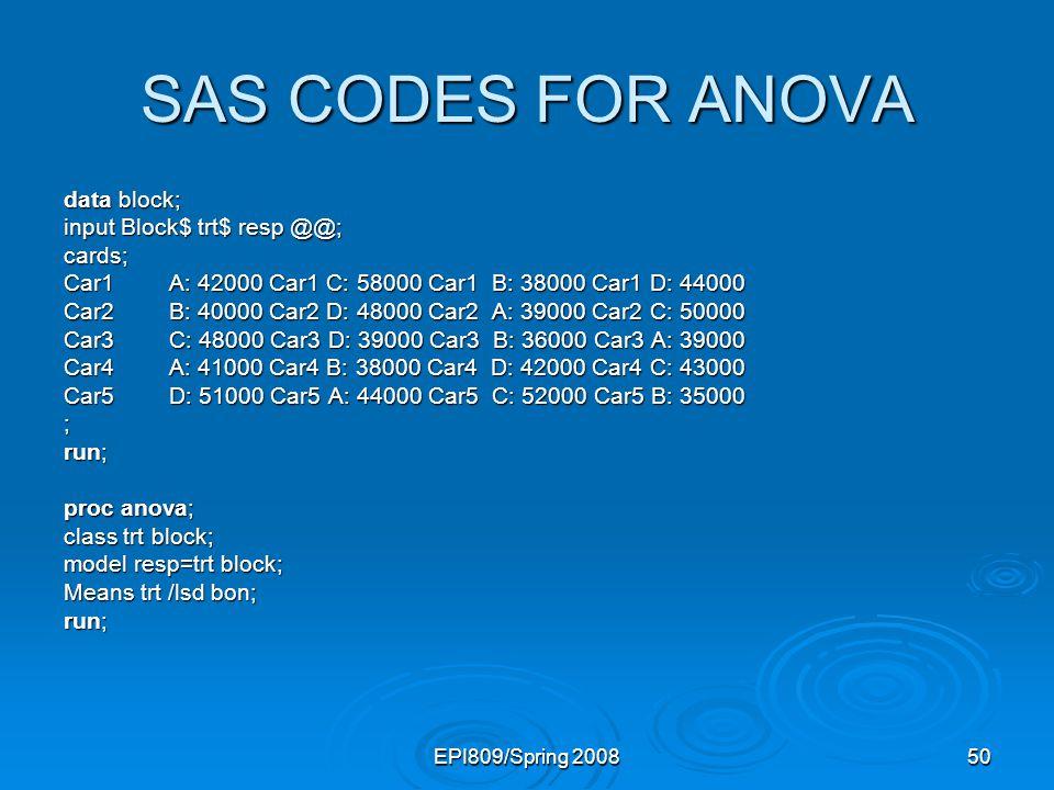 SAS CODES FOR ANOVA data block; input Block$ trt$ resp @@; cards;