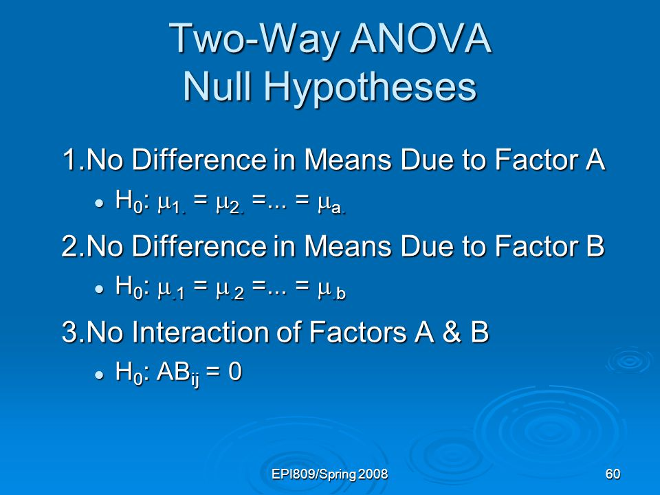 Two-Way ANOVA Null Hypotheses