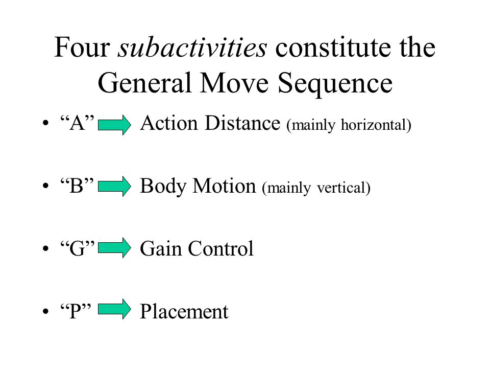 Four subactivities constitute the General Move Sequence
