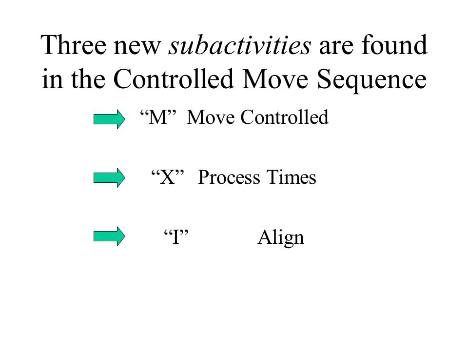 Three new subactivities are found in the Controlled Move Sequence