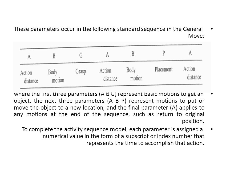 These parameters occur in the following standard sequence in the General Move: