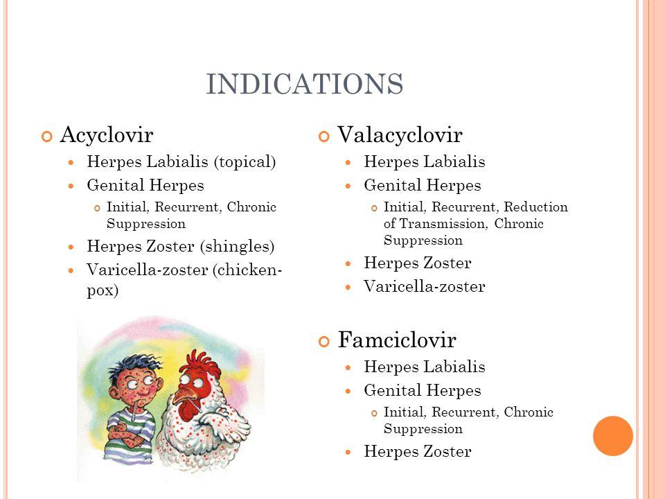 INDICATIONS Acyclovir Valacyclovir Famciclovir