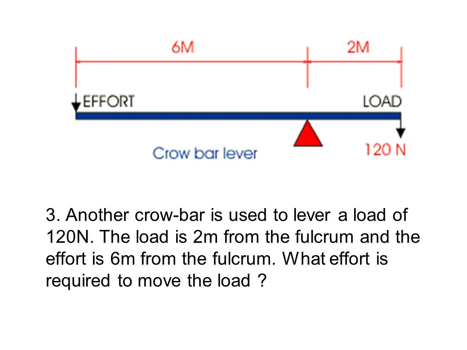 3. Another crow-bar is used to lever a load of 120N