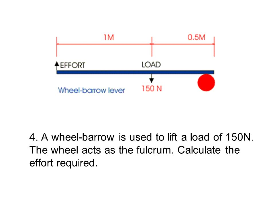 4. A wheel-barrow is used to lift a load of 150N