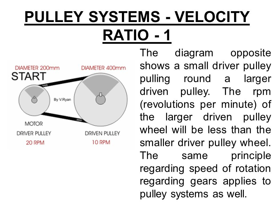 PULLEY SYSTEMS - VELOCITY RATIO - 1