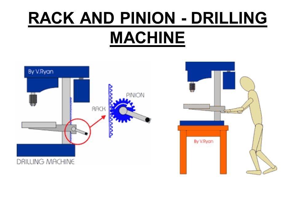 RACK AND PINION - DRILLING MACHINE