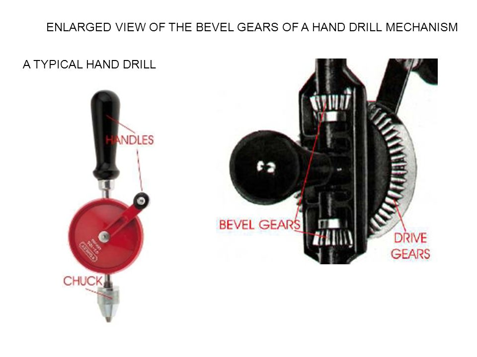 ENLARGED VIEW OF THE BEVEL GEARS OF A HAND DRILL MECHANISM