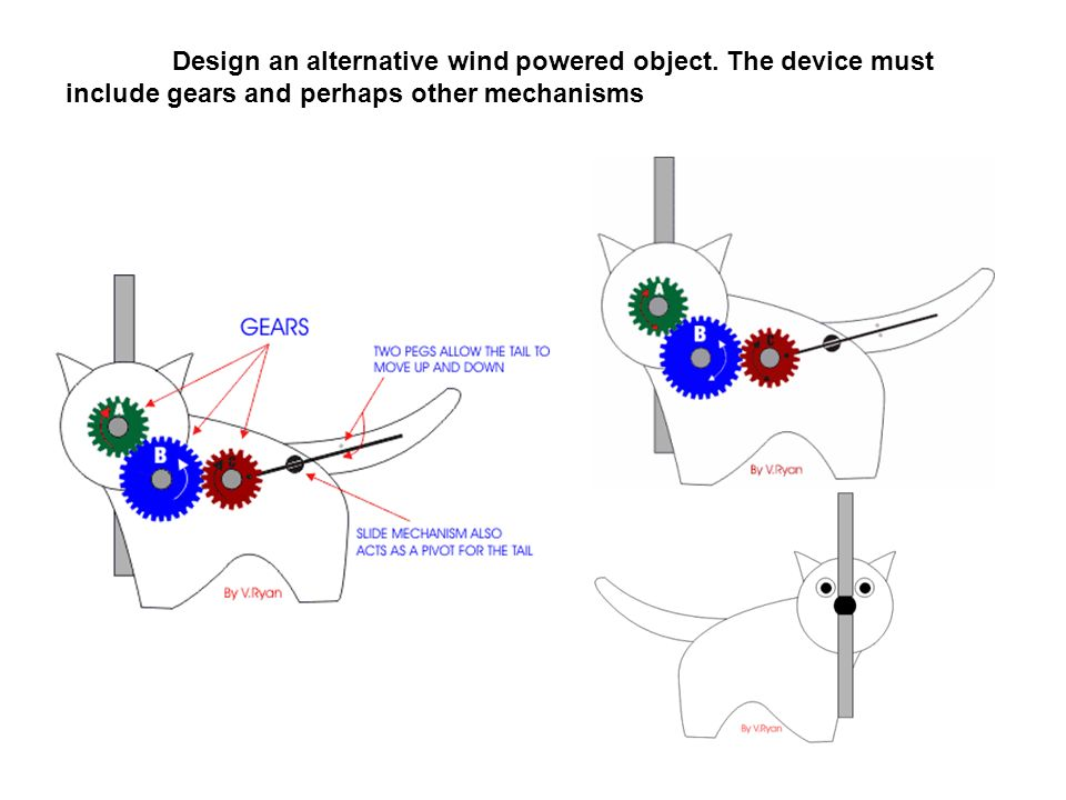 Design an alternative wind powered object