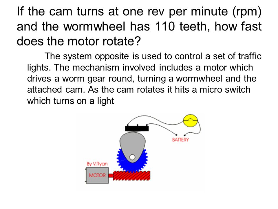 If the cam turns at one rev per minute (rpm) and the wormwheel has 110 teeth, how fast does the motor rotate