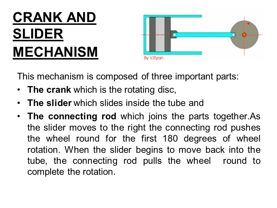 CRANK AND SLIDER MECHANISM