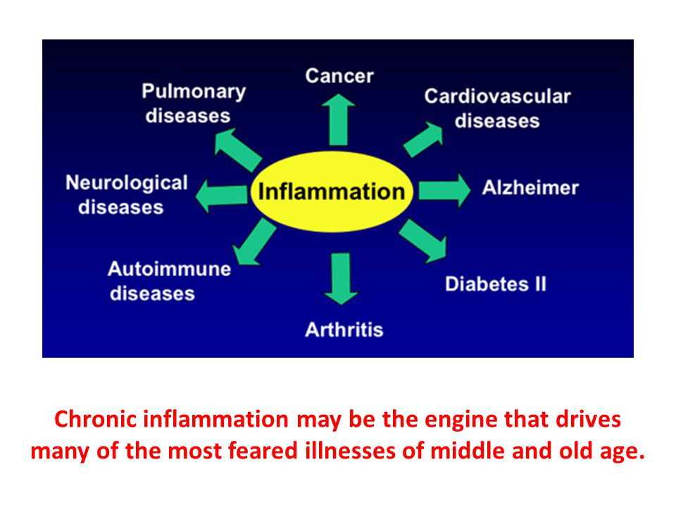 Chronic inflammation may be the engine that drives many of the most feared illnesses of middle and old age.