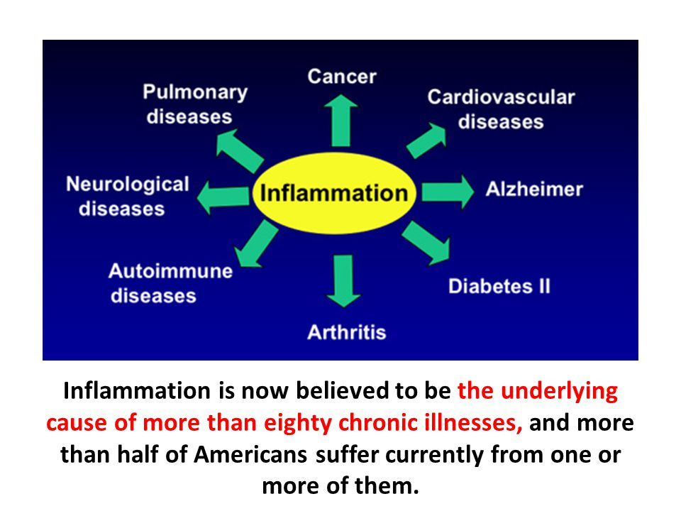 Inflammation is now believed to be the underlying cause of more than eighty chronic illnesses, and more than half of Americans suffer currently from one or more of them.
