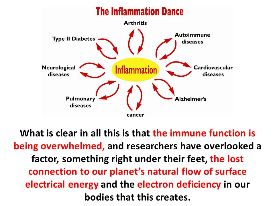 What is clear in all this is that the immune function is being overwhelmed, and researchers have overlooked a factor, something right under their feet, the lost connection to our planet's natural flow of surface electrical energy and the electron deficiency in our bodies that this creates.