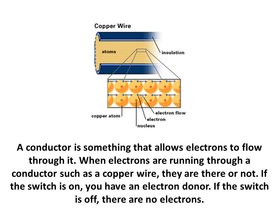 A conductor is something that allows electrons to flow through it