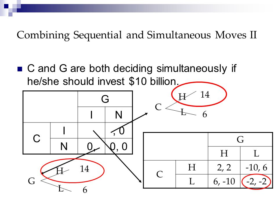 Combining Sequential and Simultaneous Moves II