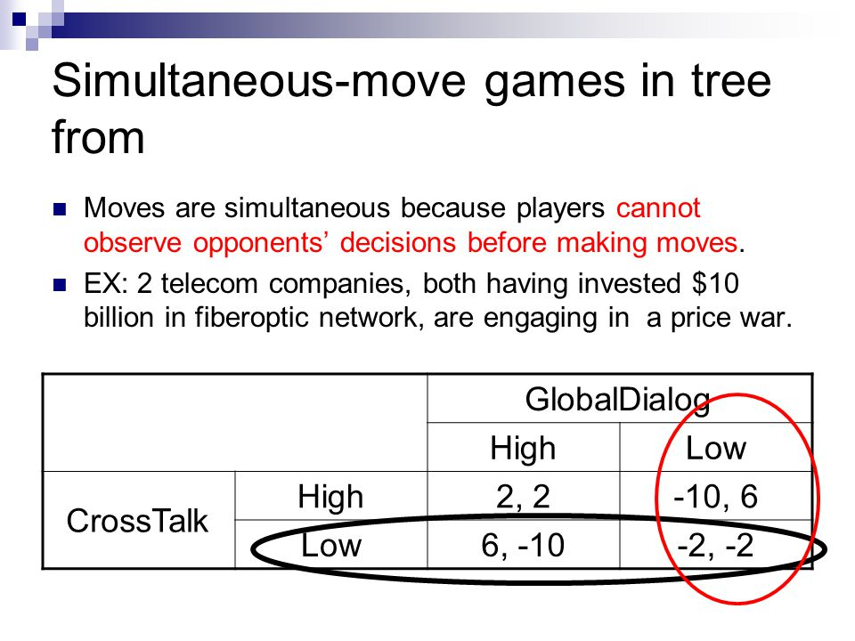 Simultaneous-move games in tree from