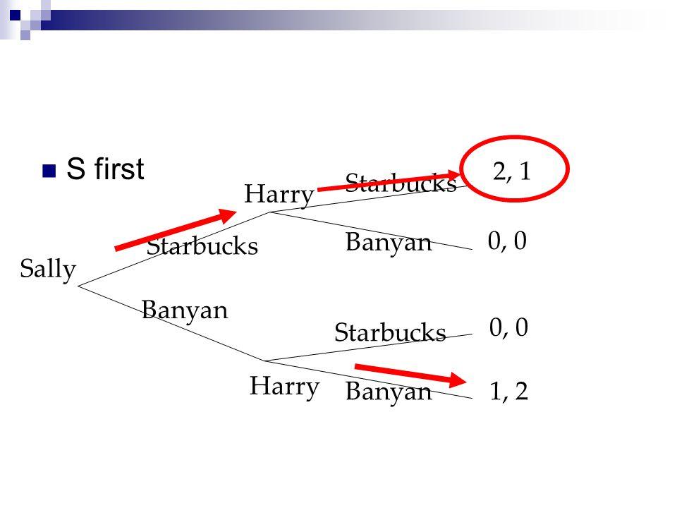 S first 2, 1 Starbucks Harry 0, 0 Starbucks Banyan Sally Banyan 0, 0