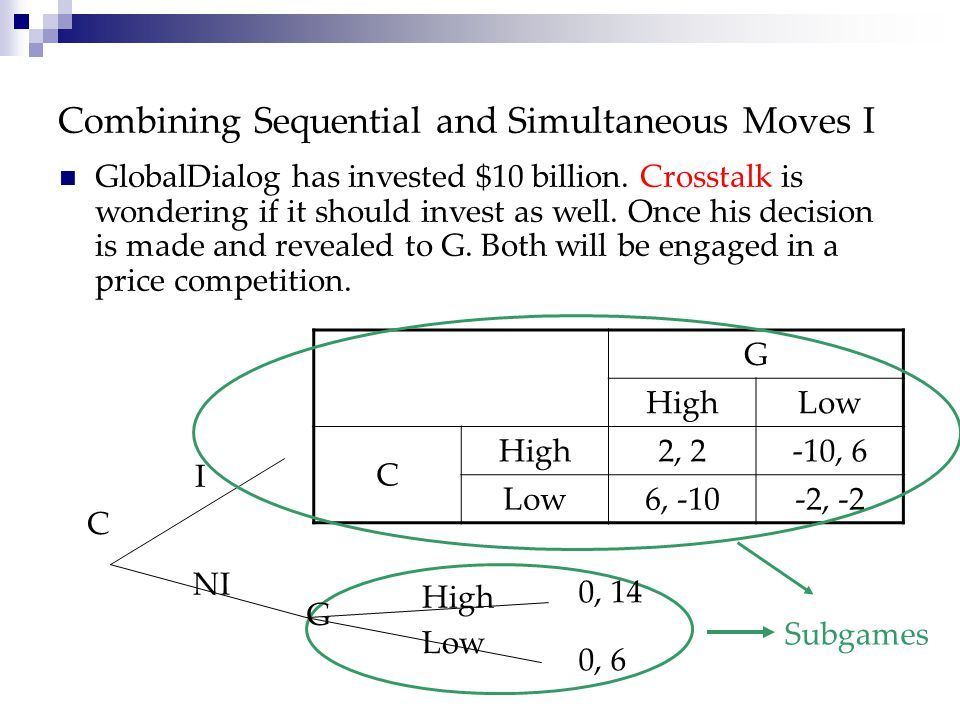 Combining Sequential and Simultaneous Moves I