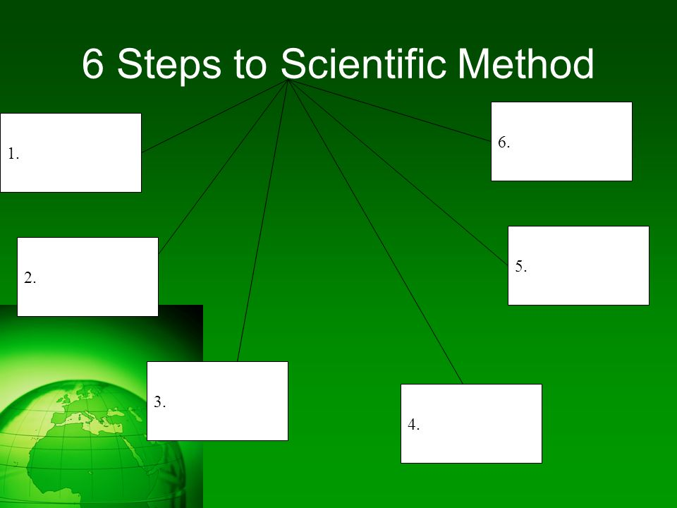 6 Steps to Scientific Method