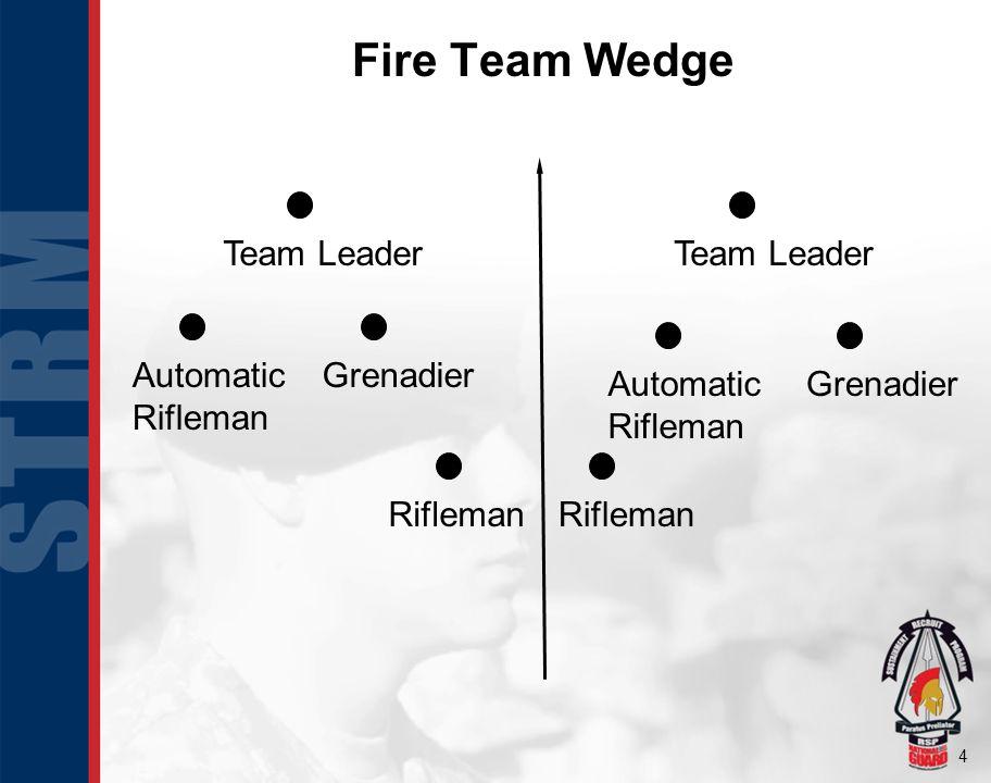 Fire Team Wedge Team Leader Team Leader Automatic Rifleman Grenadier