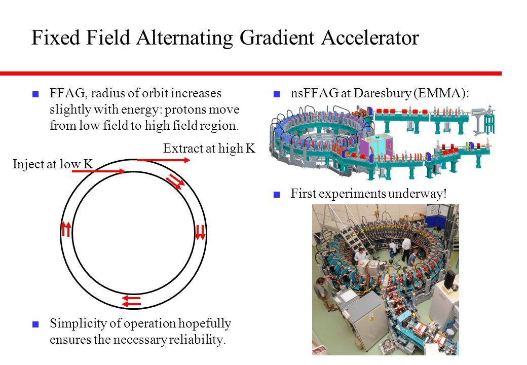 Fixed Field Alternating Gradient Accelerator