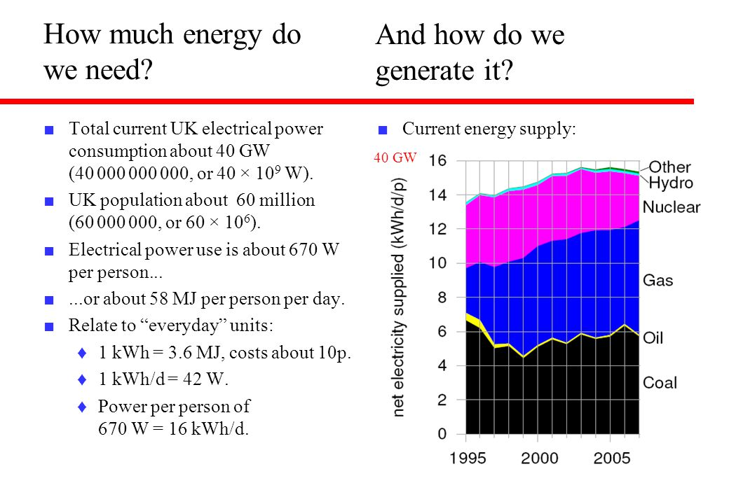 How much energy do we need