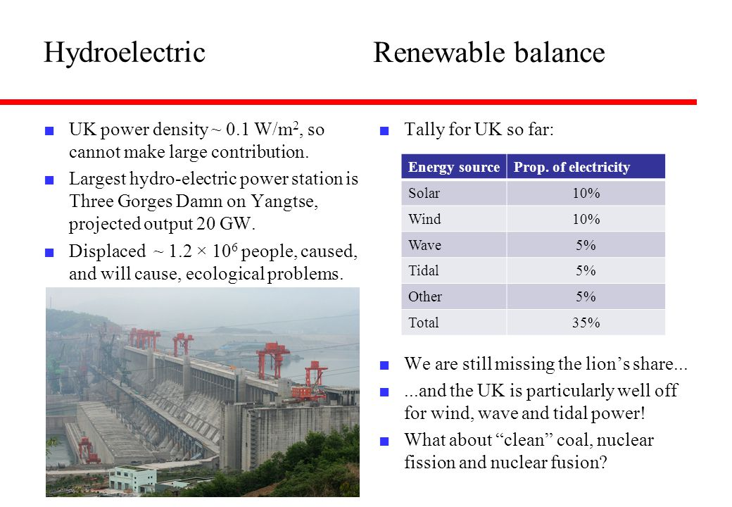 Hydroelectric Renewable balance