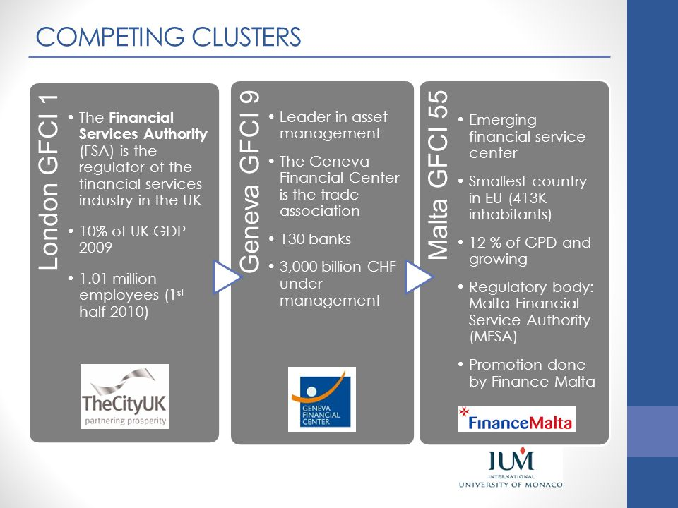 COMPETING CLUSTERS London GFCI 1. The Financial Services Authority (FSA) is the regulator of the financial services industry in the UK.